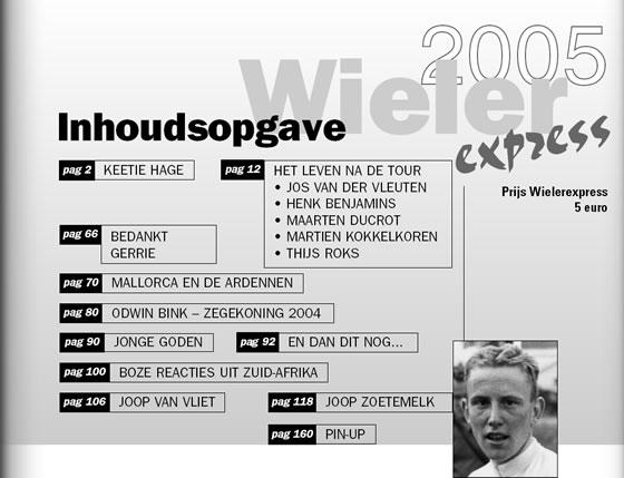 Wielerexpress 2005 - Op bezoek bij Joop Zoetemelk in Frankrijk